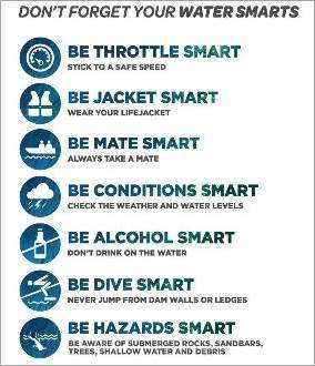 Click to download our Water Smarts poster