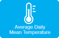 Average Daily Mean Temperature
